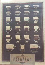 Espresso World Vintage Style Distressed Poster