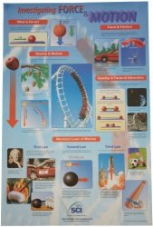 """School Specialty Neo Sci Investigating Forces And Motion Laminated Poster 23"""" Width X 35"""" Height"""
