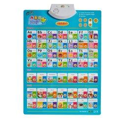BABYLINKS Alphabet Chart