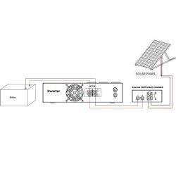Mecer External Pwm Solar Charger For IVR-2400LBKS EXT-SCC-2400LBKS